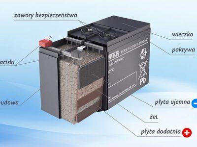 Akumulatory-zelowe-gel-min