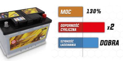 Akumulatory Uruchom PRO